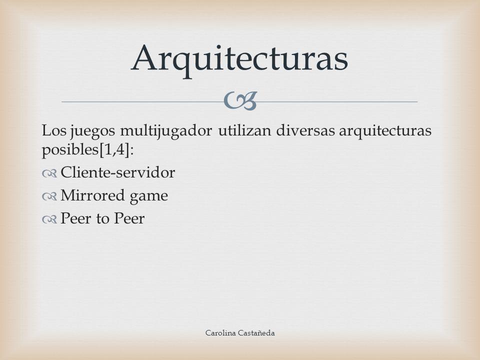 Arquitecturas Los juegos multijugador utilizan diversas arquitecturas posibles[1,4]: Cliente-servidor.
